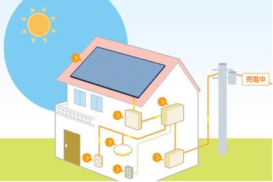 【基礎知識】太陽光発電編 太陽光発電とは