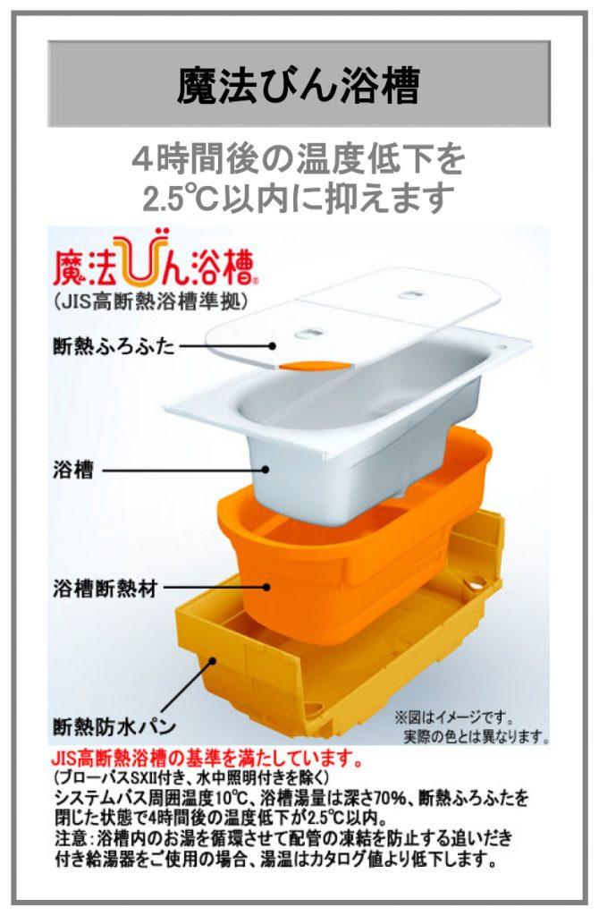 魔法びんのように温度の低下を抑える浴槽♪